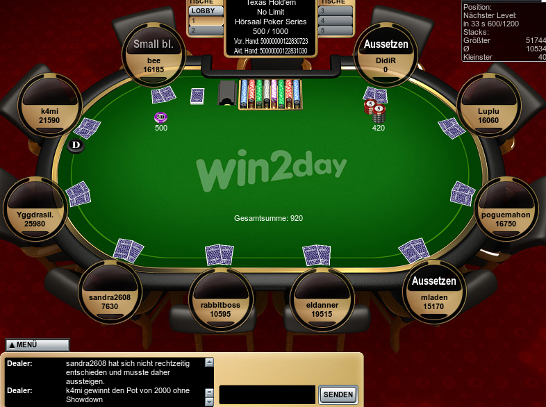 Win2day Poker