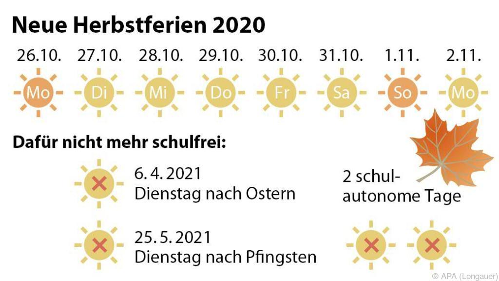 Herbstferien Start 2020 Mit Zehn Freien Tagen