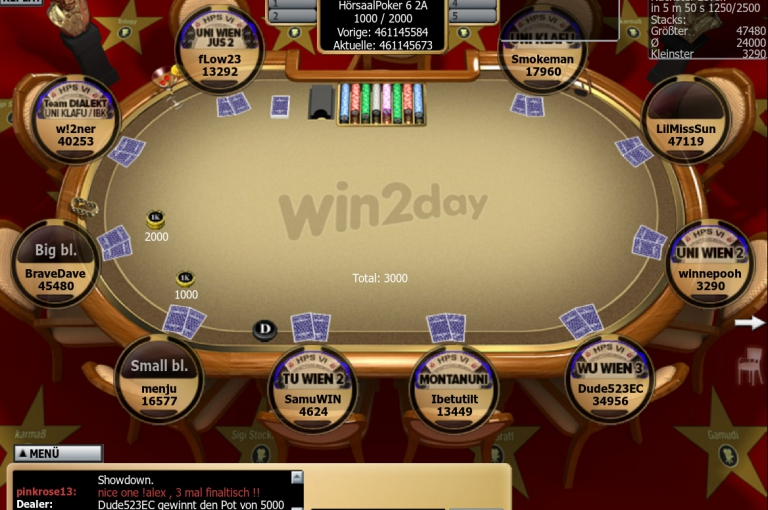 HPS VI – Das war das zweite Online-Turnier